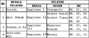 kamituwo